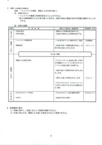 iPad-tomato_004.jpg